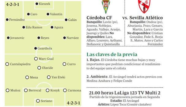 Infografía con las posibles alineaciones del Córdoba CF-Sevilla Atlético