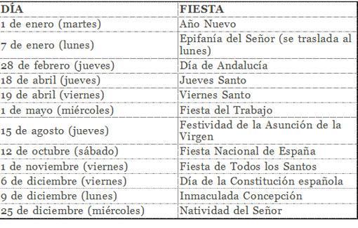 Calendario Laboral 2019 Andalucia.Calendario Laboral En Andalucia 2019 Asi Quedan Los Festivos De