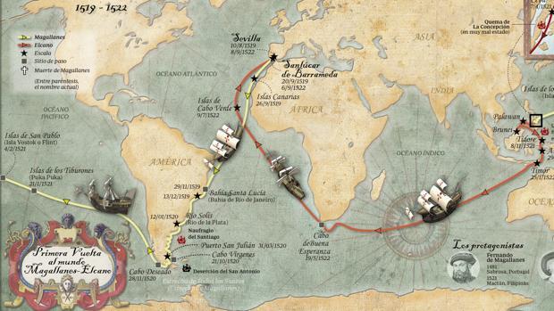 Recreación del viaje de Magallanes y Elcano