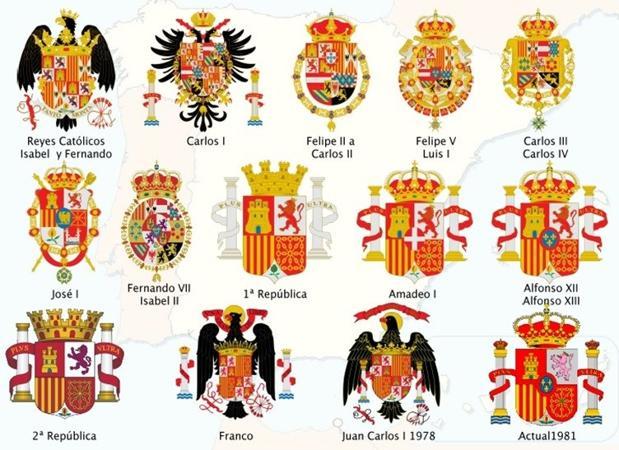 Algunos de los escudos que ha tenido España a lo largo de su historia